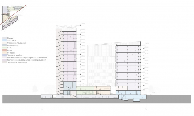 "Contest project of Radisson Blu Moscow Riverside Hotel&SPA. Section view © ""A.Len"" architectural studio"