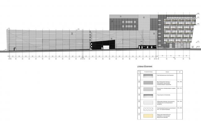 Research and Development center in Skolkovo. North facade © ABD architects