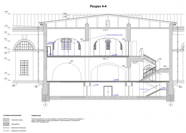 Филиал ГЦСИ в здании Арсенала в Нижнем Новгороде. Продольный разрез © Архитекторы Асс