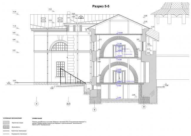 Филиал ГЦСИ в здании Арсенала в Нижнем Новгороде. Поперечный разрез © Архитекторы Асс