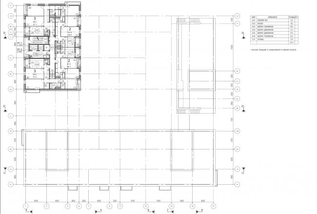 Жилой комплекс на ул. Гришина. План типового этажа (10, 12, 14). Проект, 2015 © Сергей Киселёв и Партнеры