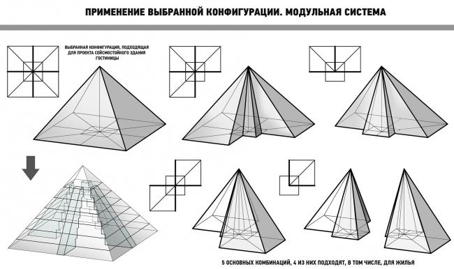 Анна Торбенко. Проект сейсмостойкого здания гостиницы в Петропавловске-Камчатском