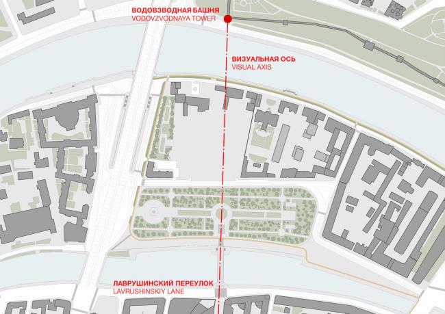 Многофункциональная комплексная застройка на Софийской набережной. Визуальная ось © Сергей Скуратов ARCHITECTS