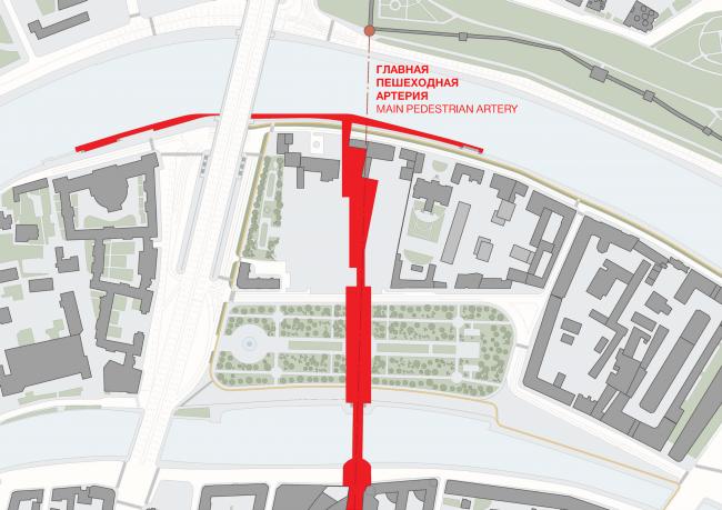 Multifunctional integrated development of the Sofiyskaya Embankment. The central pedestrian artery © Sergey Skuratov ARCHITECTS
