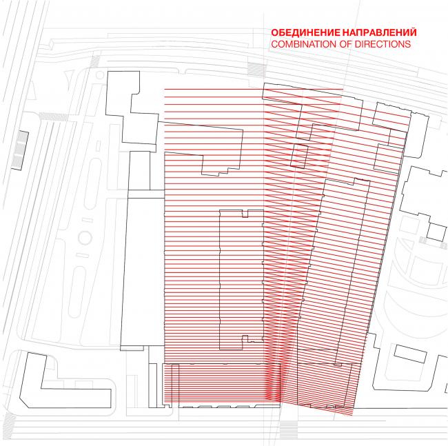 Multifunctional integrated development of the Sofiyskaya Embankment. Paving plan © Sergey Skuratov ARCHITECTS