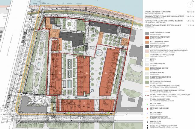Многофункциональная комплексная застройка на Софийской набережной. Генеральный план © Сергей Скуратов ARCHITECTS