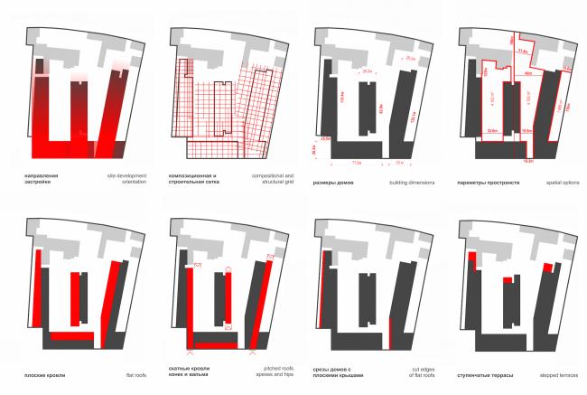 Многофункциональная комплексная застройка на Софийской набережной. Градостроительный раздел © Сергей Скуратов ARCHITECTS