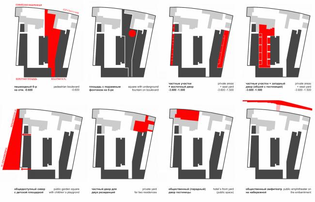 Многофункциональная комплексная застройка на Софийской набережной. Пространства © Сергей Скуратов ARCHITECTS