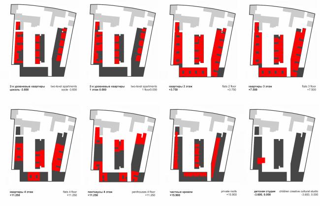 Многофункциональная комплексная застройка на Софийской набережной. Расположение квартир © Сергей Скуратов ARCHITECTS