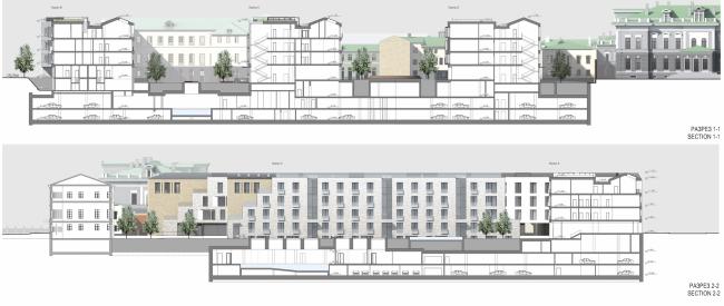 Многофункциональная комплексная застройка на Софийской набережной. Фасады. Разрезы © Сергей Скуратов ARCHITECTS