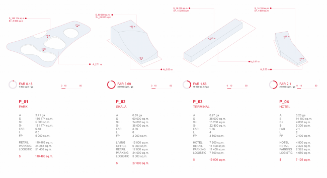 """The project for a transfer hub """"Paveletskaya"""". Values on the four projects. Project. 2015 © WALL bureau"""