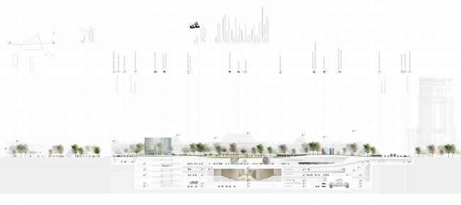 "The project for a transfer hub ""Paveletskaya"". Section view. 2015 © WALL bureau"