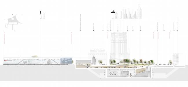 Проект транспортно-пересадочного узла «Павелецкая». Разрез. 2015 © Архитектурное бюро WALL