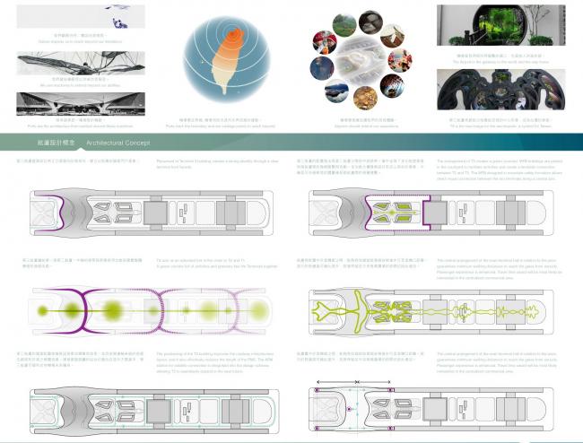 Проект UNStudio. 2-е место. Изображение с сайта www.t3.com.tw