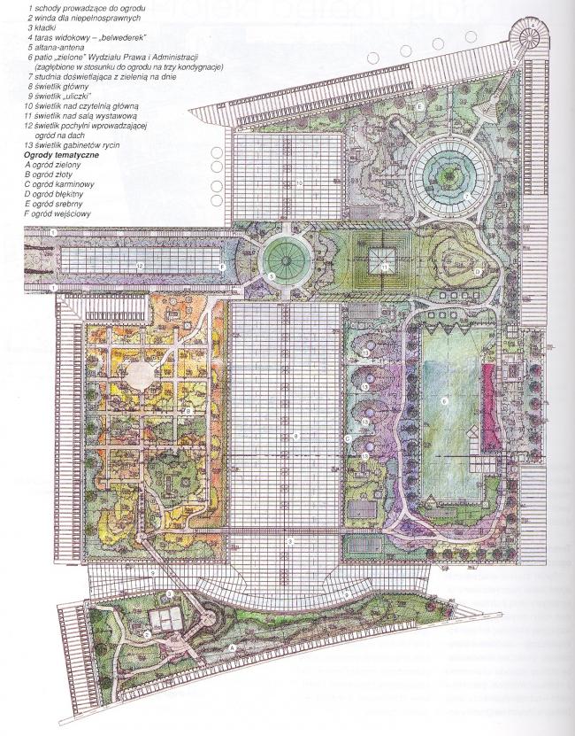 """Библиотека Варшавского университета. Генеральный план. Постройка, 2000. Фотография © Архитектурная мастерская """"Budzynski & Badowski"""""""