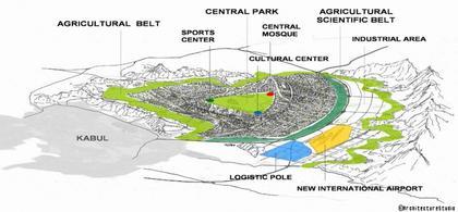 Дех-Сабз. Схема расположения основных частей