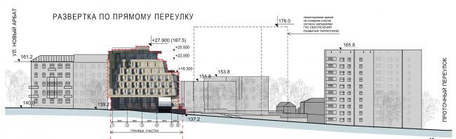 Гостиничный комплекс Butterfly. Развертка по Прямому переулку © Архитектурное бюро «Богачкин и Богачкин»