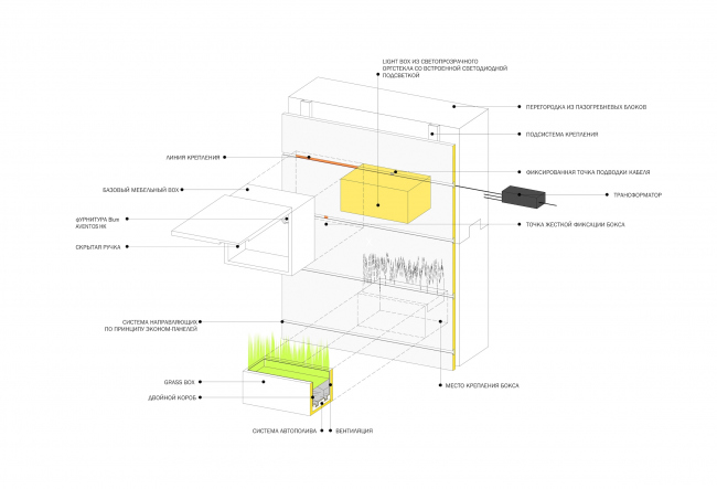 Design concept for efficiency apartments. The layout of a hang-on modular system © Arch group