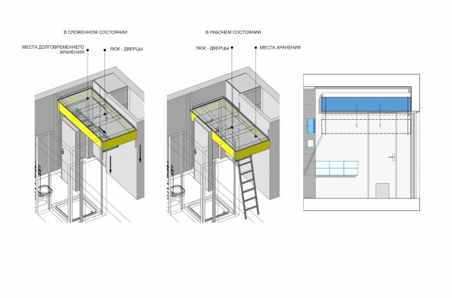 Концепция дизайна малогабаритных квартир. Схема устройства опускающейся антресоли-кровати © Arch group