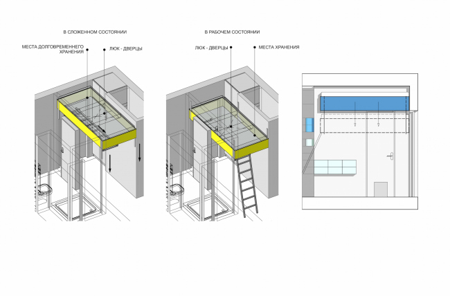 "Design concept for efficiency apartments. The functional diagram of ""loft bed"" © Arch group"