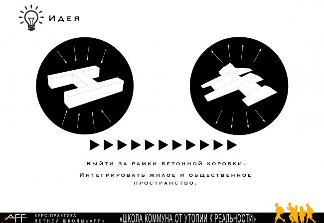 Другая школа.  Группа Restart: Е. Овденко, Н. Тимофеева, А. Згурская, Д. Дементиева. Изображение предоставлено школой AFF