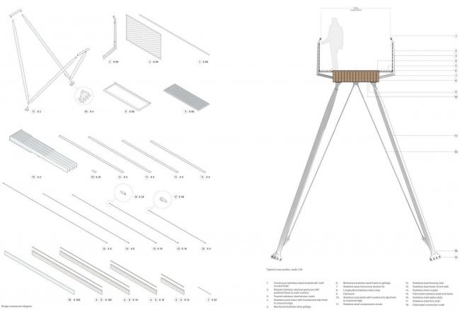 Проект WilkinsonEyre. Изображение с сайта competitions.malcolmreading.co.uk/tintagel