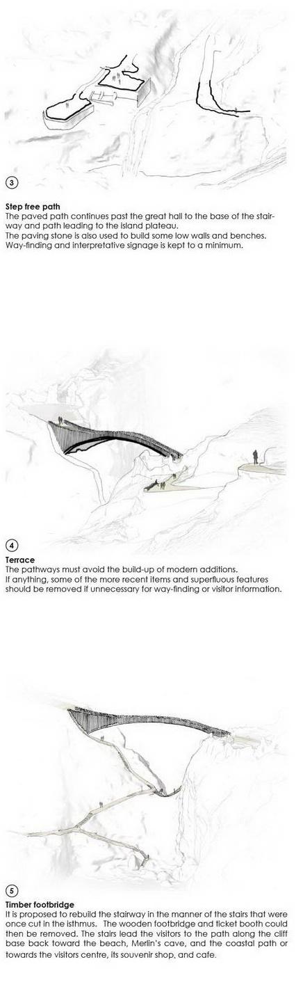 Проект RFR и Jean-François Blassel Architecte. Изображение с сайта competitions.malcolmreading.co.uk/tintagel
