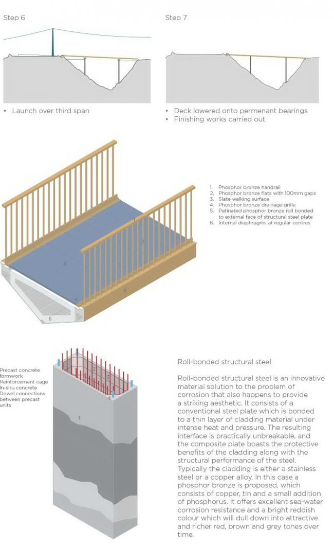 Проект Marks Barfield Architects. Изображение с сайта competitions.malcolmreading.co.uk/tintagel
