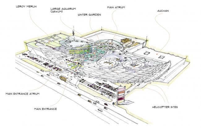 Торгово-развлекательный комплекс «Бурундуки». Эскиз, функциональная схема. Проект, 2015 © АРХИМАТИКА