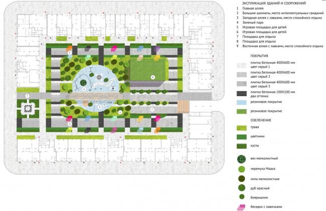 ЖК Green Park. Схема благоустройства © Проектное бюро «Апекс» и buromoscow. Заказчик: ГК ПИК