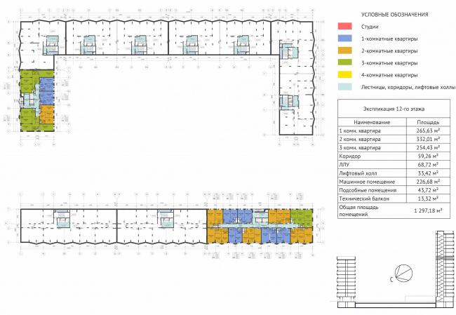 ЖК Green Park. План 14, 18 этажей © Проектное бюро «Апекс» и buromoscow. Заказчик: ГК ПИК