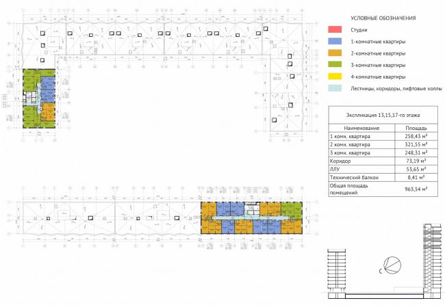 ЖК Green Park. План 13, 15, 17 © Проектное бюро «Апекс» и buromoscow. Заказчик: ГК ПИК