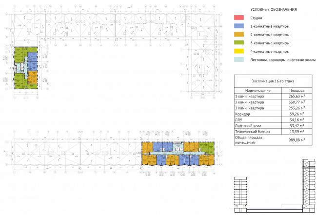 ЖК Green Park. План 16 этажа © Проектное бюро «Апекс» и buromoscow. Заказчик: ГК ПИК