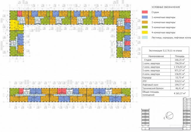 ЖК Green Park. План 3, 5, 7, 9, 11 этажей © Проектное бюро «Апекс» и buromoscow. Заказчик: ГК ПИК