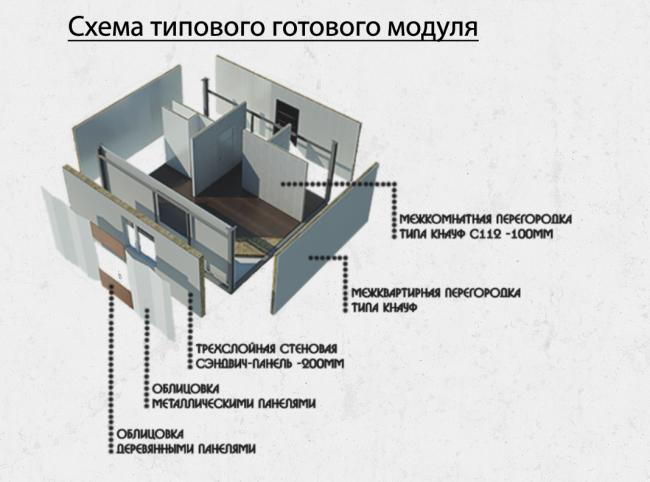 Многоквартирный жилой дом в Норильске. Мария Нечаева (Москва). Предоставлено фондом «Мир молодежи»