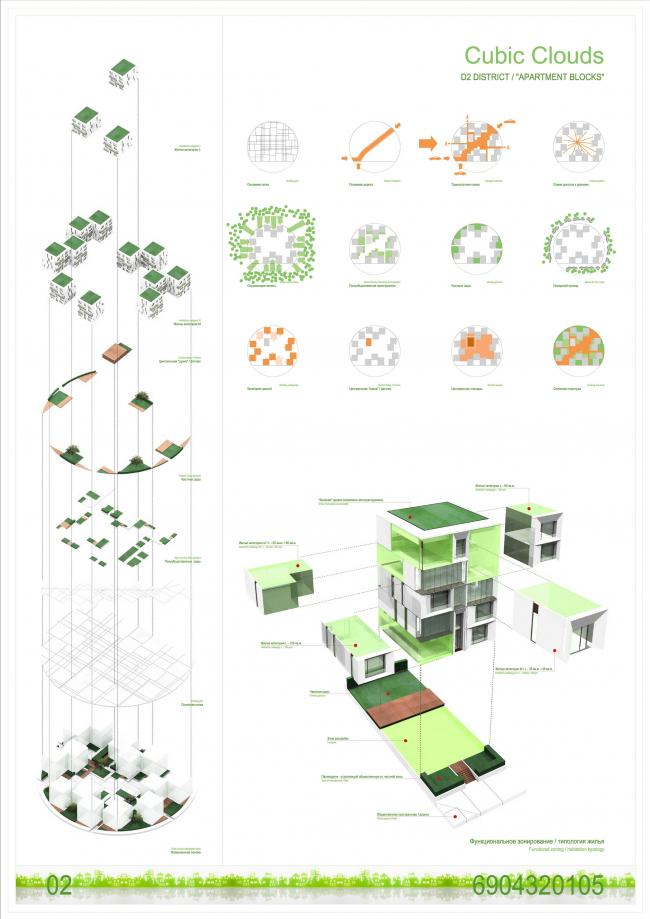 Инновационный центр «Сколково». Район D2 «Технопарк». Жилой квартал №9 © БРТ РУС
