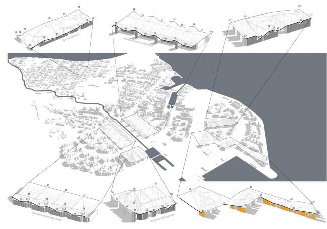 "Concept of the integrated social and housing project on the Vasilyevsky Island. Building height analysis. A.Len. Photo courtesy by ""Glorax Development"""