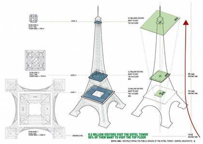 Sereno Architects. Проект смотровой платформы Эйфелевой башни