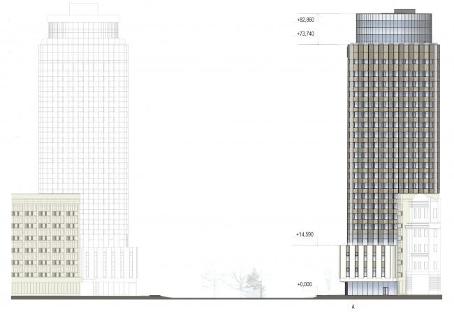 Проект перепланировки гостиницы «Белград». Развертка © T+T Architects