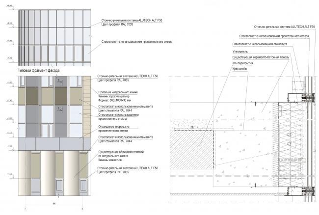 Проект перепланировки гостиницы «Белград». Детали фасада © T+T Architects