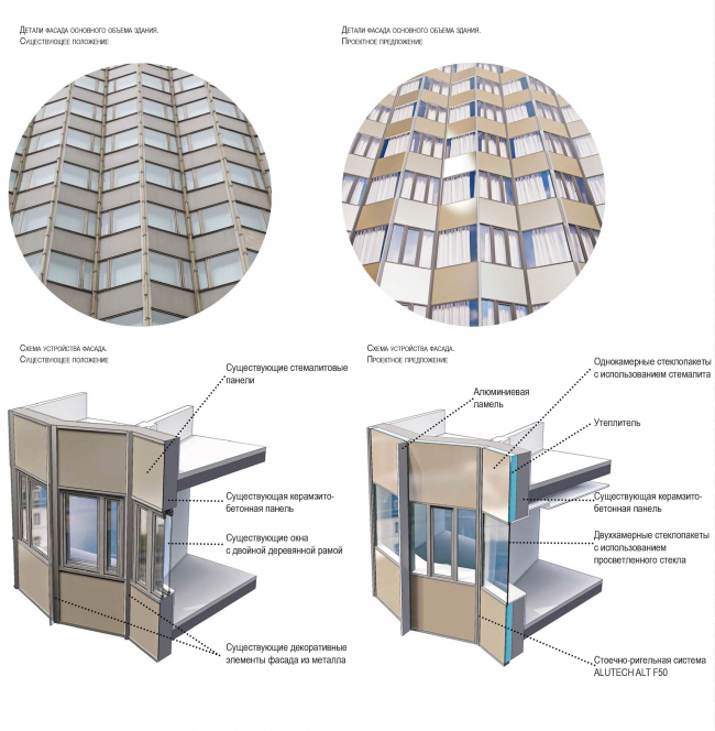 """Project of renovating """"Belgrade"""" Hotel. Details of the facade © T+T Architects"""