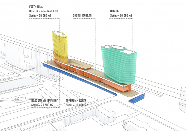 Multifunctional complex and shopping mall at the Akademika Ilyushina Street. General layout © Asadov Architectural Bureau