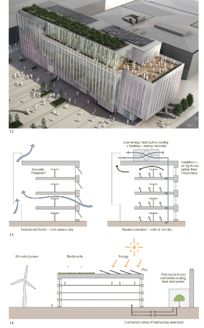 Здание медиакомпании Sky – Sky Believe in Better Building © Arup Associates