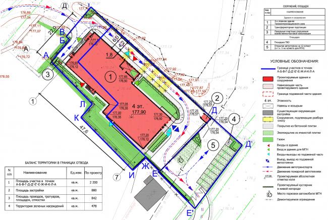 Деловой центр «Новая столица». Генеральный план © Мезонпроект