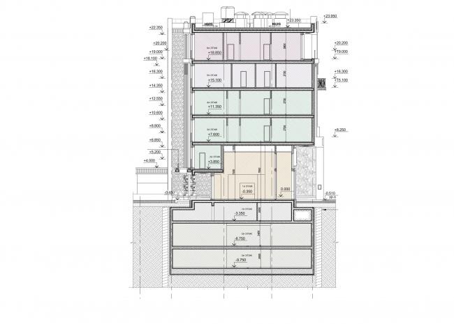 Клубный дом «Резиденция на Всеволожском». Разрез © Мезонпроект