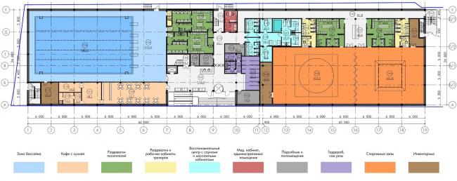 Здание кафедры физической культуры и тренажерный комплекс «Виртуальное судно». План 1 этажа. Проект, 2013-2014 © Проектное бюро «Крупный План»
