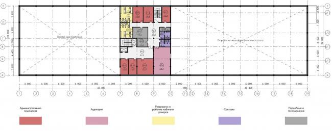 Здание кафедры физической культуры и тренажерный комплекс «Виртуальное судно». План 3 этажа. Проект, 2013-2014 © Проектное бюро «Крупный План»