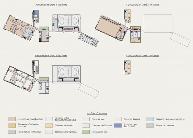 Областной физкультурно-оздоровительный комплекс для людей с ограниченными возможностями «Идентификация». Функциональные схемы этажей. Проект, 2014 © LABAR
