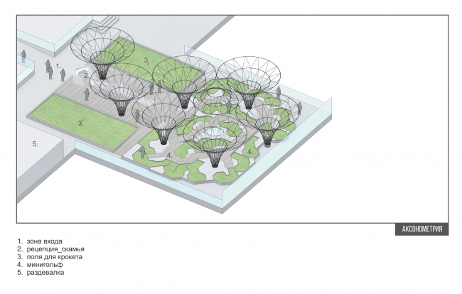 Инсталляция «Лес» для центра мини-гольфа и крокета. Общий вид инсталляции. Инсталляция, 2015 © AMD architects