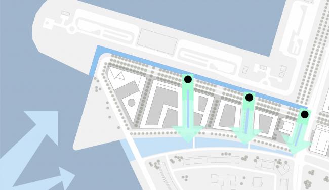 Комплексная общественно-жилая застройка на Васильевском острове. Водный ландшафт. Проект, 2015 © KCAP Architects & Partners + ORANGE Architects